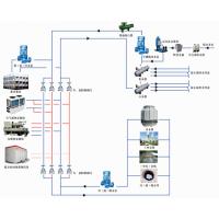 固体蓄热电锅炉,经销商合作