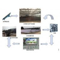 煜林枫太阳能污泥干化处理系统