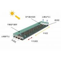 太阳能城市污泥烘干温室